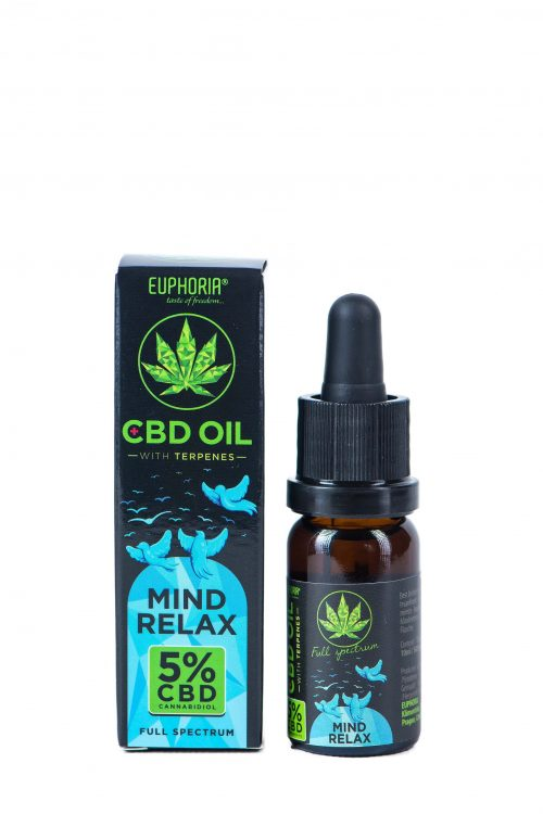 CBD-maslo-5%-Mind Relax Euphoria