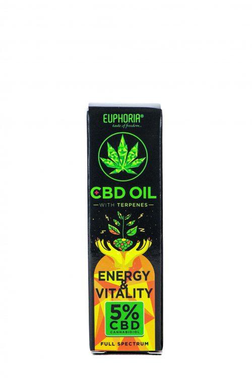 CBD-maslo-5%-Energy & Vitality Euphoria