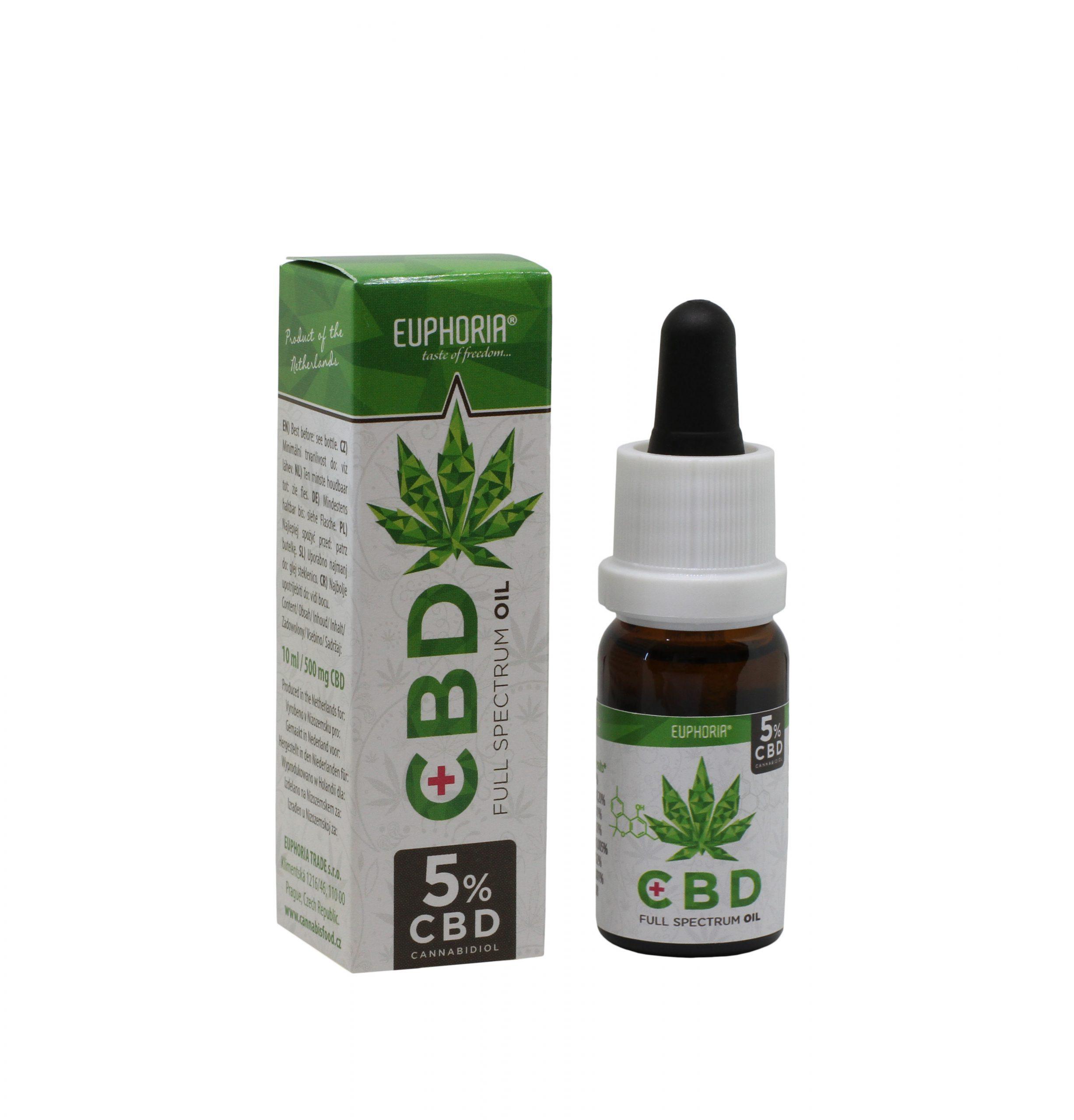 CBD-maslo-Euphoria 5%
